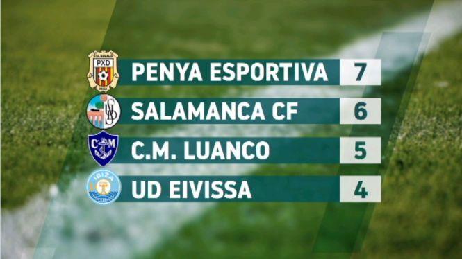 La+Penya+Esportiva+%C3%A9s+l%27equip+que+ha+marcat+m%C3%A9s+gols+de+penal+a+Segona+B
