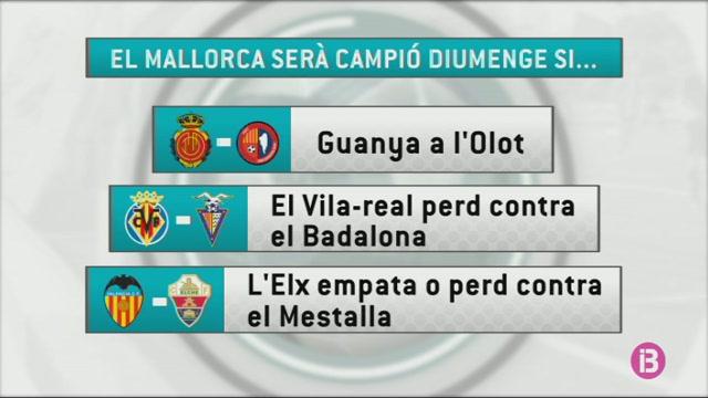Els+comptes+del+Mallorca+per+ser+campi%C3%B3+diumenge