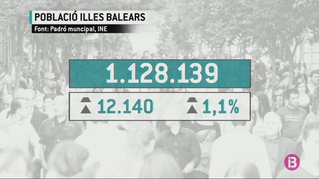 Balears+%C3%A9s+la+comunitat+on+m%C3%A9s+creix+la+poblaci%C3%B3