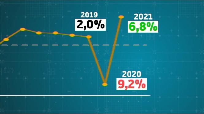 L%26apos%3Beconomia+caur%C3%A0+un+9%2C2%2525+i+l%26apos%3Batur+arribar%C3%A0+al+19%2525+enguany%2C+segons+el+govern+central