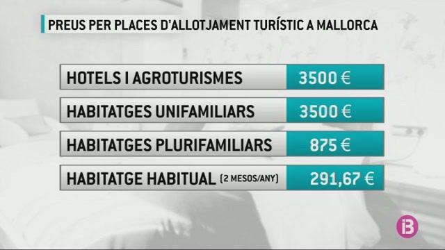 El+Consell+de+Mallorca+crear%C3%A0+dues+borses+separades+de+lloguer+tur%C3%ADstic