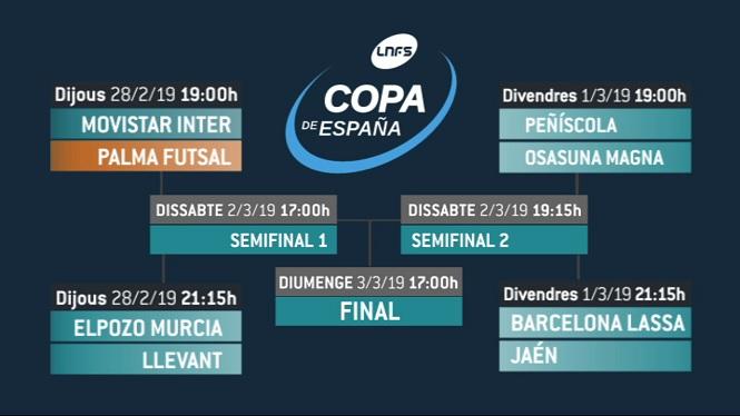 Sorteig+complicat+per+al+Palma+Futsal+a+la+Copa