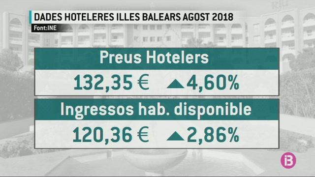 Les+Balears+lideraren+l%27ocupaci%C3%B3+i+els+preus+hotelers+durant+l%27agost