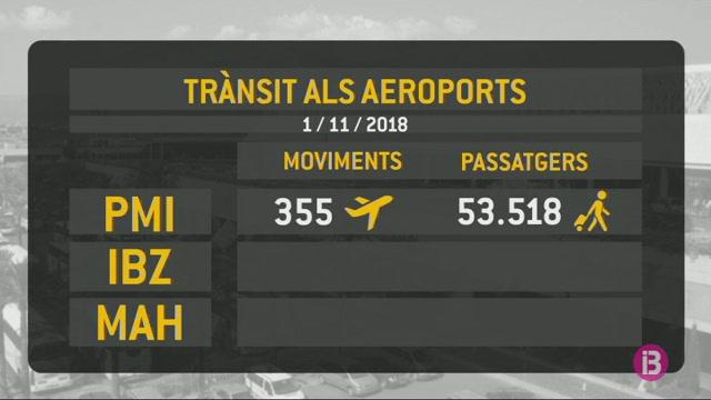 70.000+passatgers+han+circulat+pels+aeroports+de+les+Illes+aquest+festiu