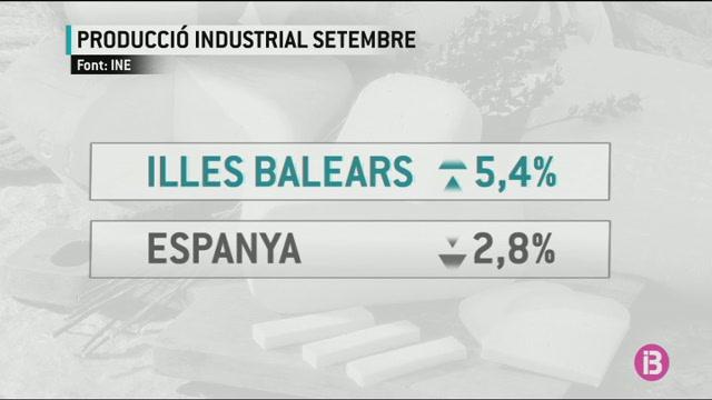 Augmenta+la+producci%C3%B3+industrial+a+les+Illes