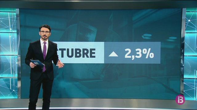 La+producci%C3%B3+industrial+augmenta+un+2%2C3%25+a+l%27octubre