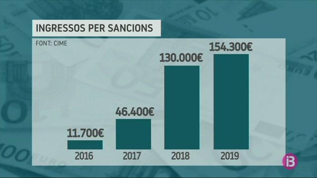 Fins+a+130.000+euros+d%27infraccions+urban%C3%ADstiques+en+r%C3%BAstic+a+Menorca