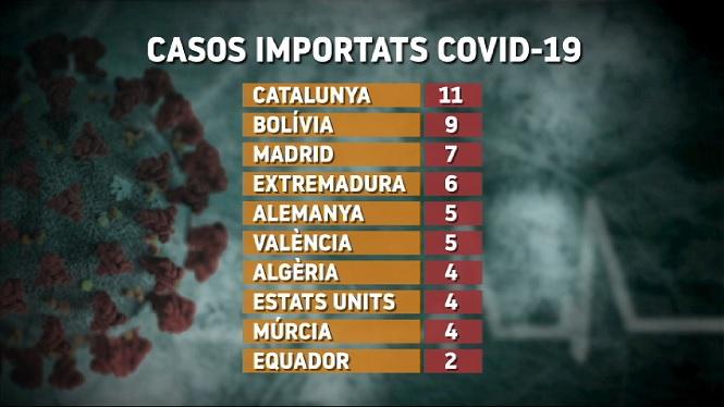 La+majoria+de+casos+de+COVID-19+importats+a+les+Illes+provenen+d%26apos%3Baltres+zones+d%26apos%3BEspanya