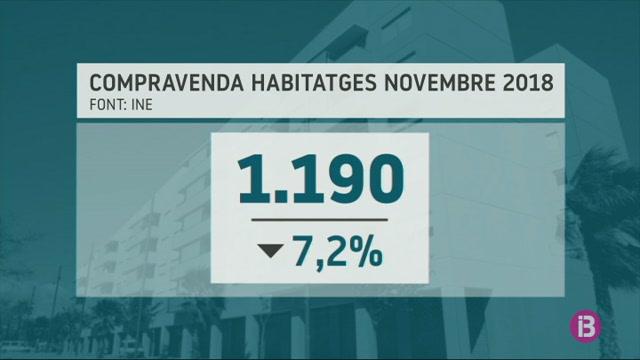Davalla+la+compravenda+d%27habitatges+durant+el+novembre+passat