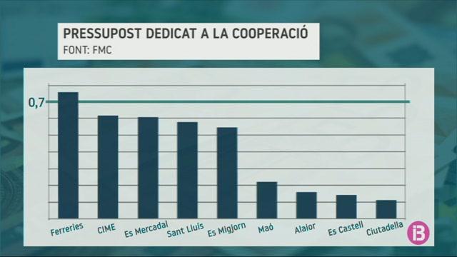 El+Consell+i+l%27Ajuntament+de+Ferreries%2C+%C3%BAniques+institucions+de+Menorca+a+assolir+l%27objectiu+del+0%2C7%25+a+cooperaci%C3%B3