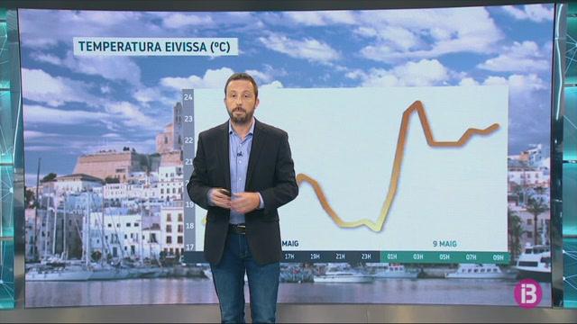 El+Temps+Migdia+09-05-2019