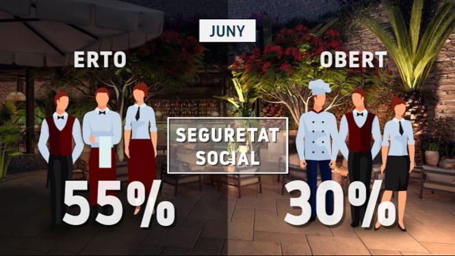 Finalitzar+o+no+l%27ERTO%3A+un+dilema+que+t%C3%A9+bonificacions+amb+la+Seguretat+Social