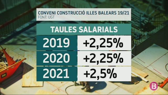 Pujada+salarial+del+7%25+en+el+pr%C3%B2xim+conveni+col%C2%B7lectiu+de+la+construcci%C3%B3