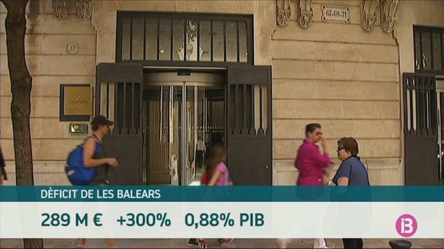 El+d%C3%A8ficit+de+les+Balears+s%27ha+quadruplicat+en+els+primers+cinc+mesos+de+2019