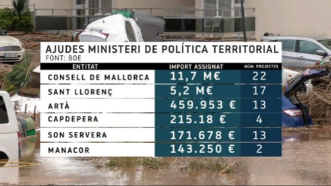 El+Govern+espanyol+consigna+17%2C9+milions+d%27euros+als+municipis+afectats+per+la+torrentada+de+Llevant