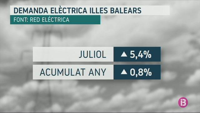 La+demanda+d%27energia+el%C3%A8ctrica+a+les+Illes+ha+pujat+un+5%274+per+cent+al+juliol