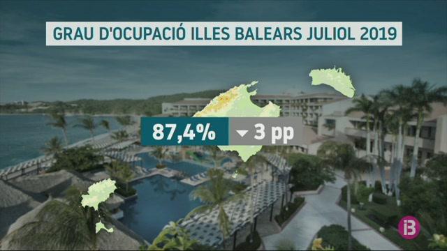 Balears+lidera+les+pernoctacions+hoteleres+a+Espanya+el+mes+de+juliol