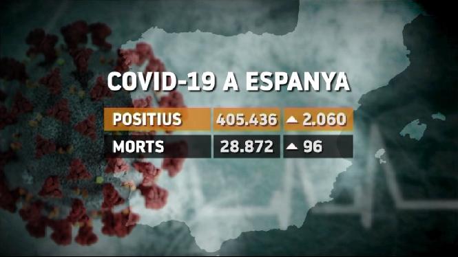 Sanitat+confirma+m%C3%A9s+de+19.000+casos+nous+de+coronavirus+aquest+cap+de+setmana