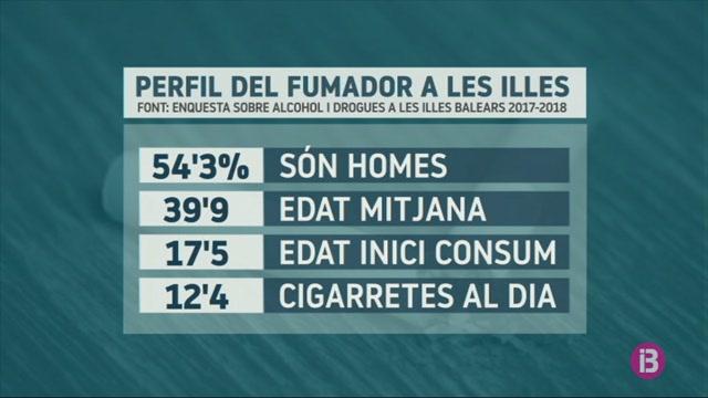 El+Ministeri+de+Salut+finan%C3%A7ar%C3%A0+un+medicament+per+deixar+de+fumar