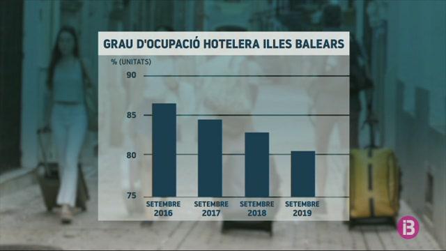 Balears+lidera+l%27ocupaci%C3%B3+hotelera+el+setembre+a+Espanya