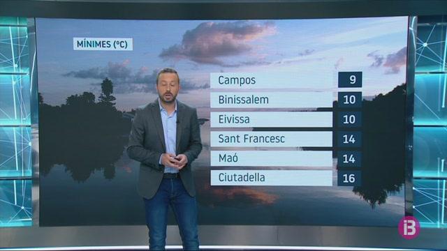 El+Temps+Migdia+25-10-2019