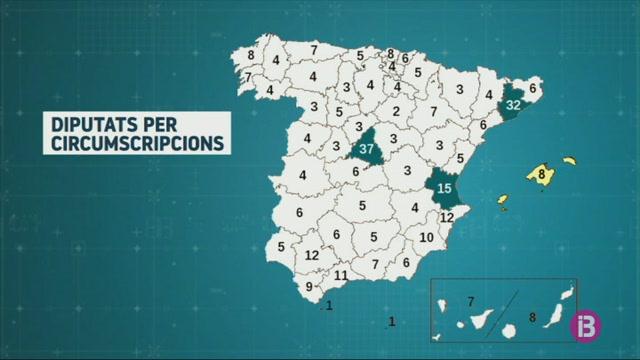 Aix%C3%AD+es+fa+el+repartiment+de+diputats+i+senadors+a+Espanya