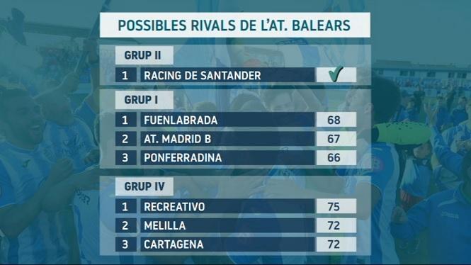 Els+possibles+rivals+de+l%27Atl%C3%A8tic+Balears