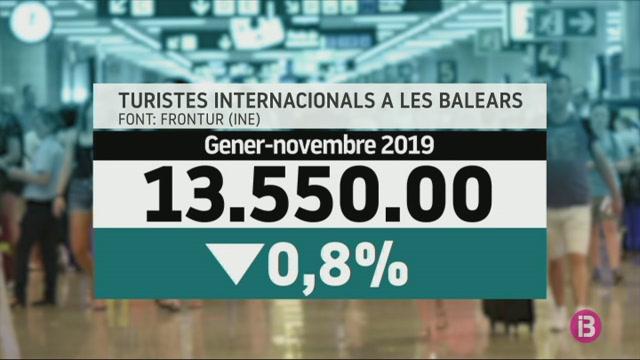 El+nombre+de+turistes+estrangers+a+Balears+davalla+durant+el+mes+de+novembre