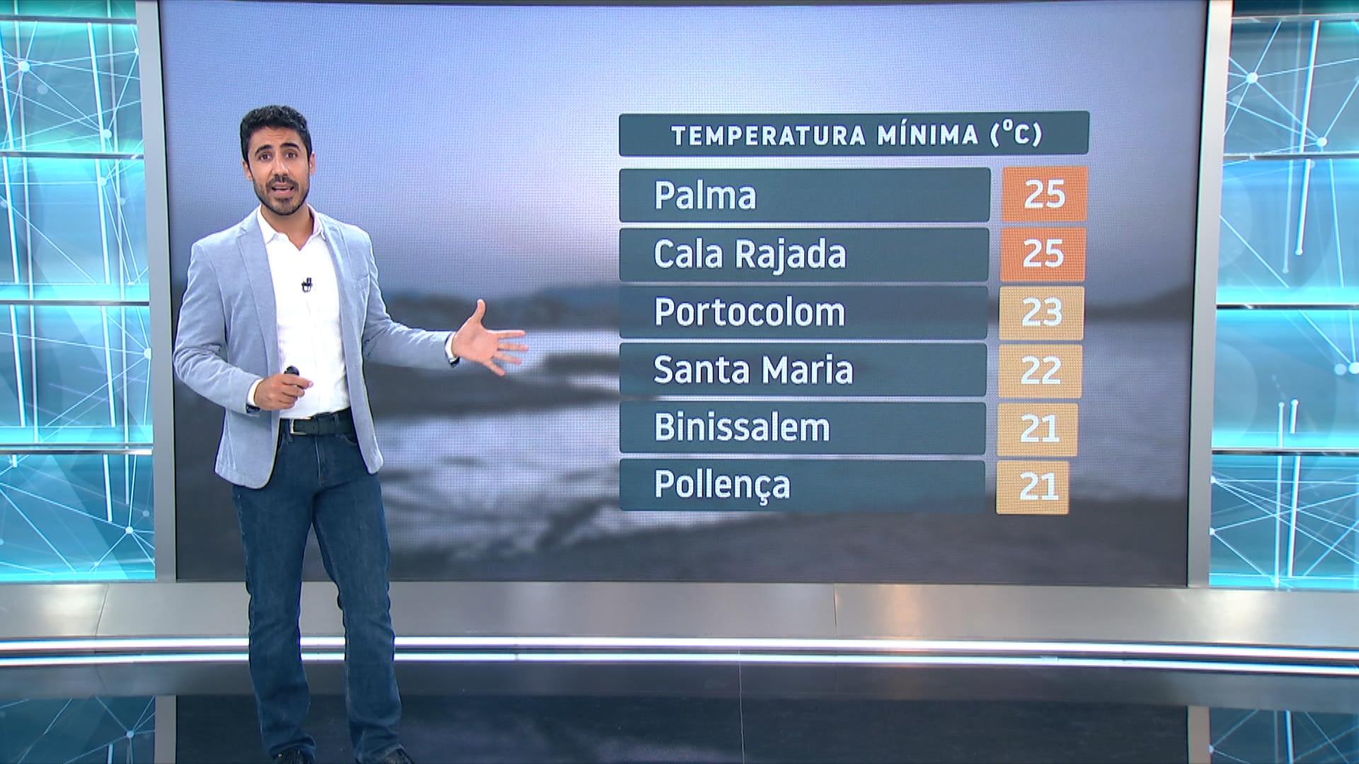 El+Temps+Migdia+12-07-2021