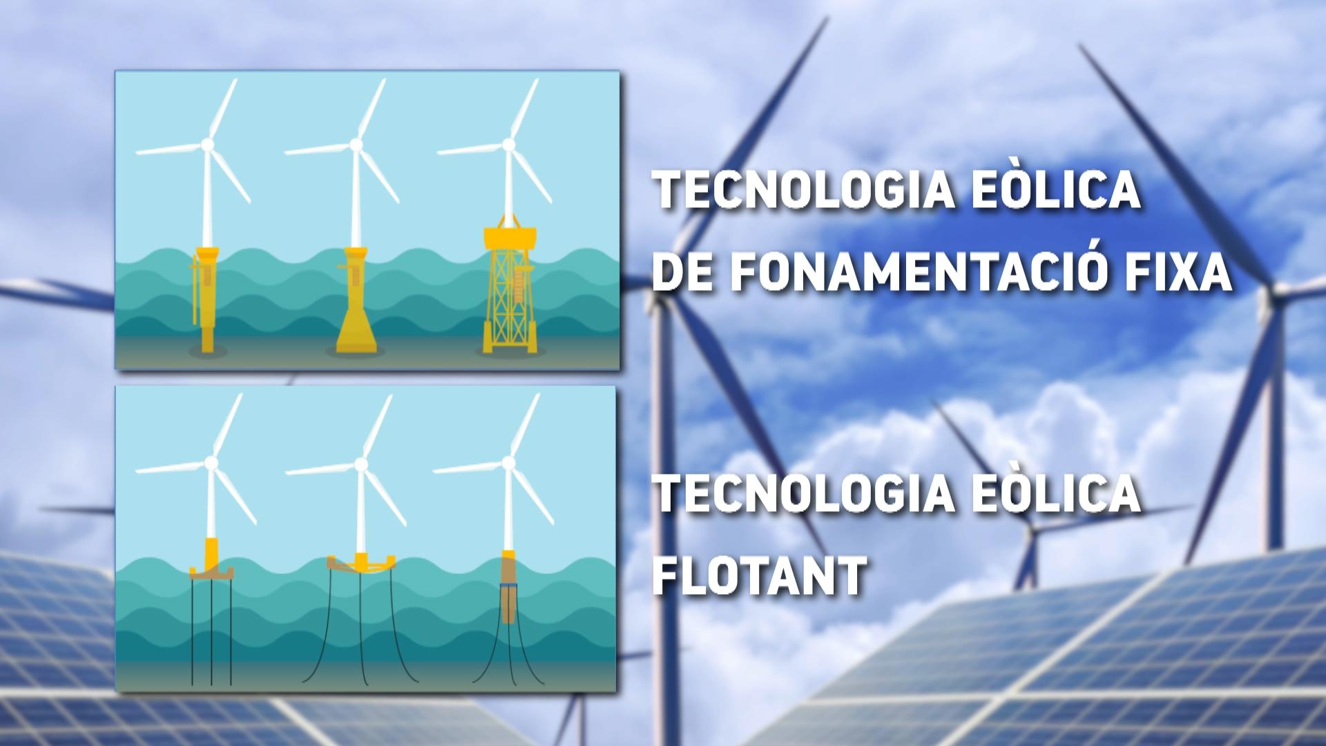 Menorca+entra+en+l%26apos%3Bagenda+de+l%26apos%3BEstat+per+poder+acollir+molins+marins+flotants