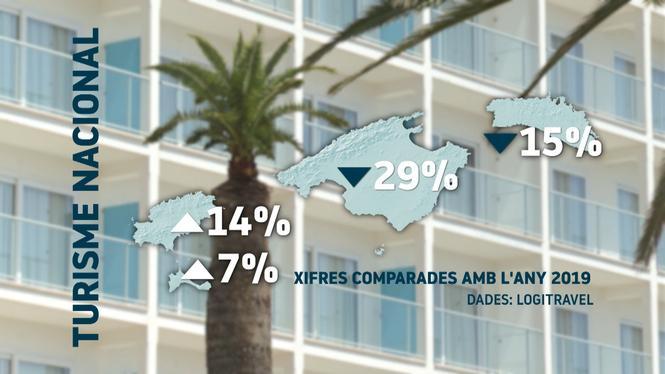 Les+Piti%C3%BCses+han+estat+les+illes+m%C3%A9s+triades+de+les+Balears+pel+turisme+nacional