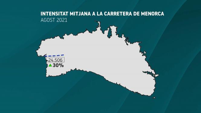 La+carretera+general+de+Menorca+bat+r%C3%A8cords+hist%C3%B2rics%3A+1.500+cotxes+diaris+m%C3%A9s+aquest+estiu+que+abans+de+la+pand%C3%A8mia