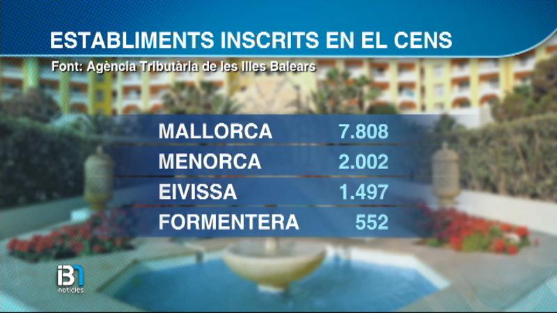 Prop+de+12.000+establiments+tur%C3%ADstics+s%27inscriuen+en+el+cens+d%27explotadors+d%27allotjaments