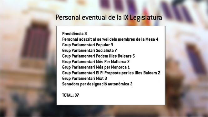 El+personal+eventual+del+Parlament+es+quedar%C3%A0+sense+feina+pel+cessament+de+la+presidenta+Huertas