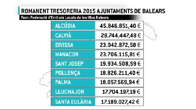 Molts+municipis+Balears+demanen+la+derogaci%C3%B3+de+la+%26%238220%3BLlei+Montoro%26%238221%3B