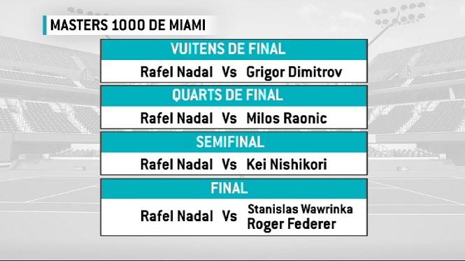 Nadal+nom%C3%A9s+es+trobaria+amb+Federer+a+la+final+de+Miami