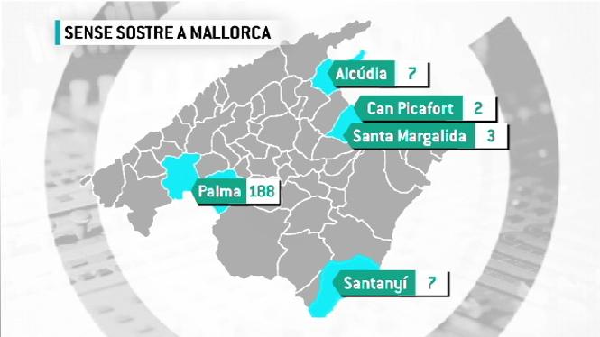El+Consell+de+Mallorca+posar%C3%A0+pisos+tutelats+per+sense+sostre
